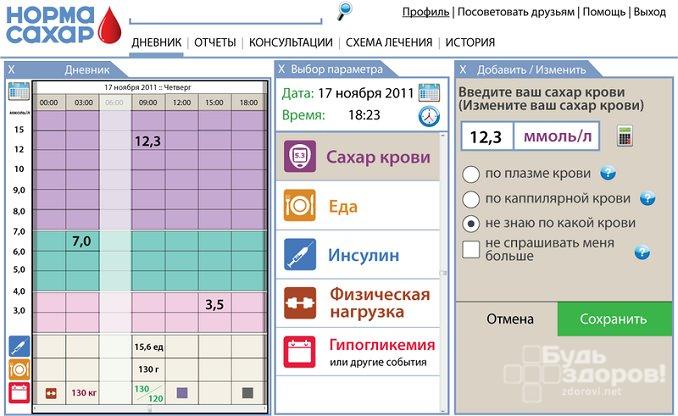 Ведение дневника позволяет составить индивидуальную программу лечения и минимизировать прием лекарственных средств