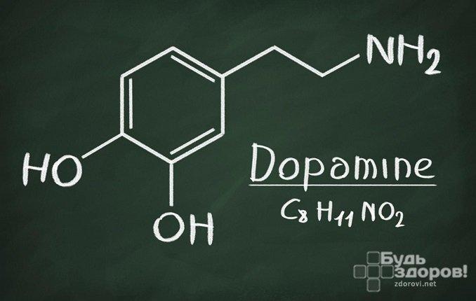 Химическая формула дофамина