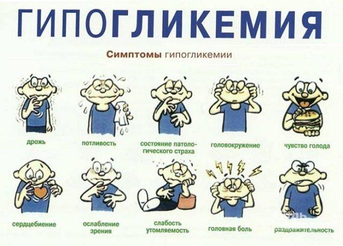 Основные симптомы гипогликемии