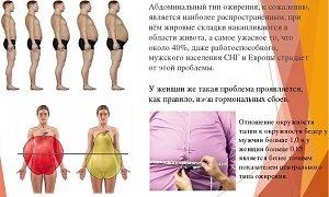Причины повышенного сахара в крови кроме диабета